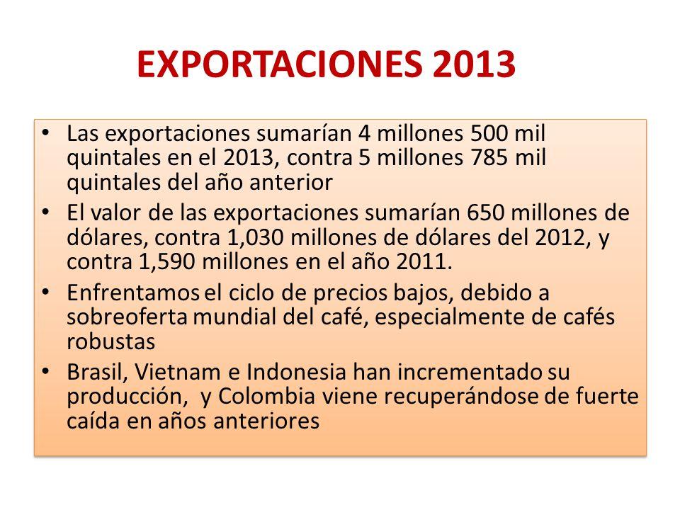 EXPORTACIONES 2013 Las exportaciones sumarían 4 millones 500 mil quintales en el 2013, contra 5 millones 785 mil quintales del año anterior El valor de las exportaciones sumarían 650 millones de dólares, contra 1,030 millones de dólares del 2012, y contra 1,590 millones en el año 2011.