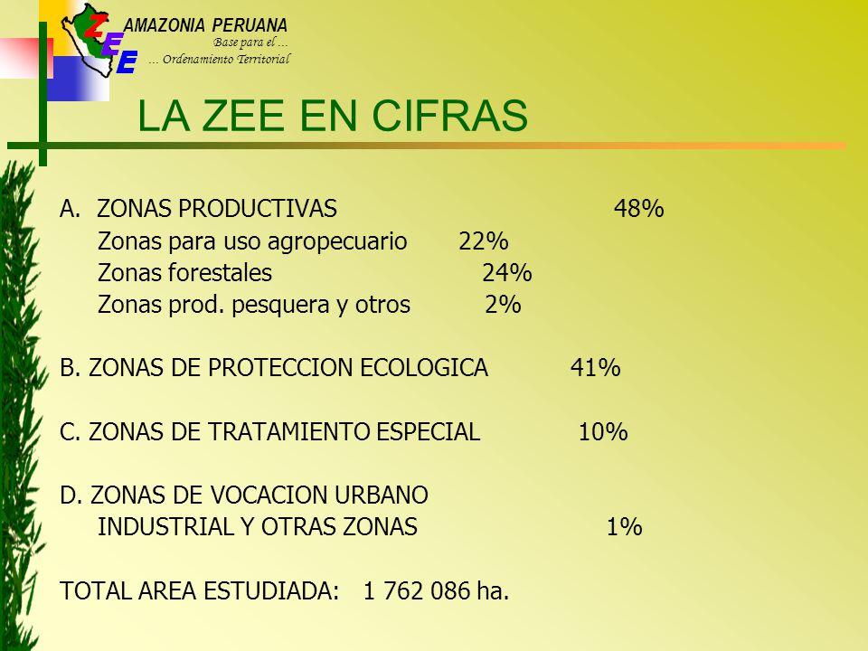 AMAZONIA PERUANA Base para el......Ordenamiento Territorial LA ZEE EN CIFRAS A.