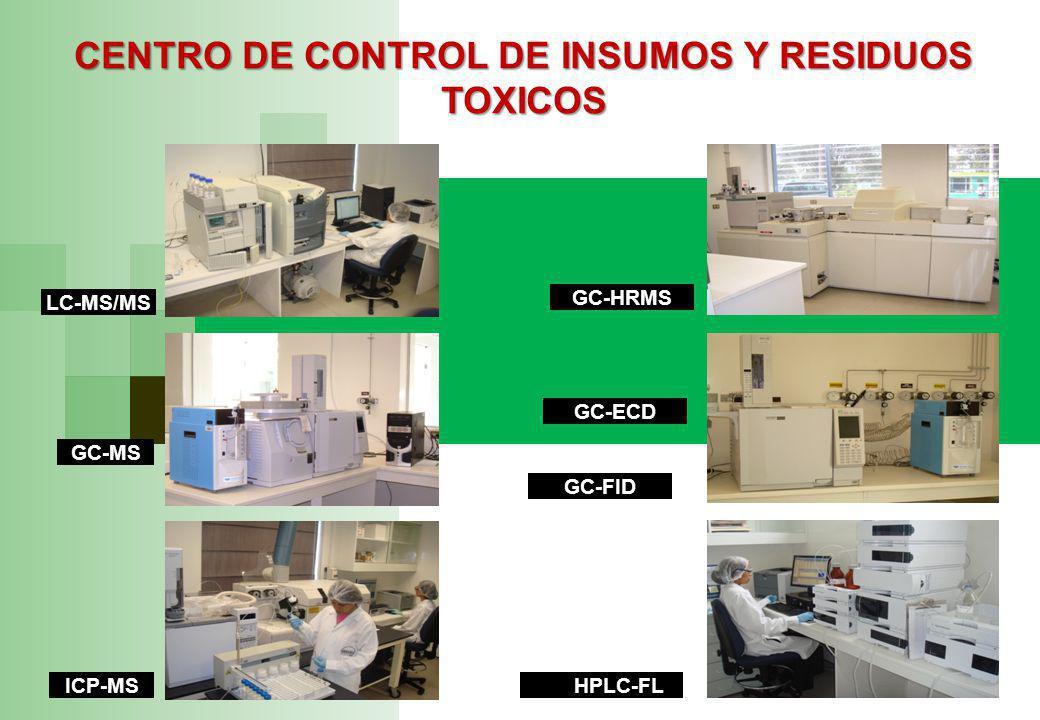 GC-MS LC-MS/MS ICP-MS GC-HRMS GC-FID 2 x HPLC-FL GC-ECD CENTRO DE CONTROL DE INSUMOS Y RESIDUOS TOXICOS