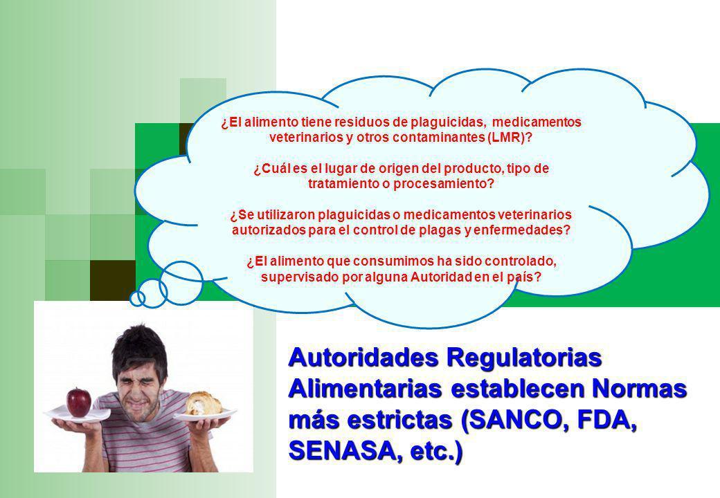 Autoridades Regulatorias Alimentarias establecen Normas más estrictas (SANCO, FDA, SENASA, etc.) ¿El alimento tiene residuos de plaguicidas, medicamentos veterinarios y otros contaminantes (LMR).