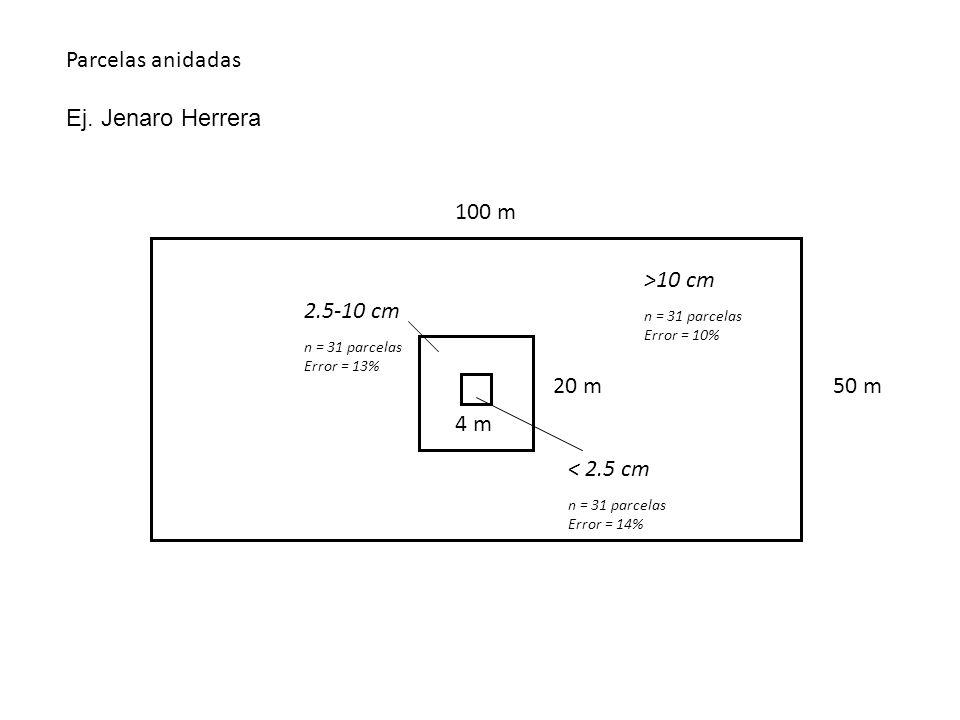 Parcelas anidadas Ej. Jenaro Herrera 50 m 100 m 20 m 4 m >10 cm n = 31 parcelas Error = 10% 2.5-10 cm n = 31 parcelas Error = 13% < 2.5 cm n = 31 parc