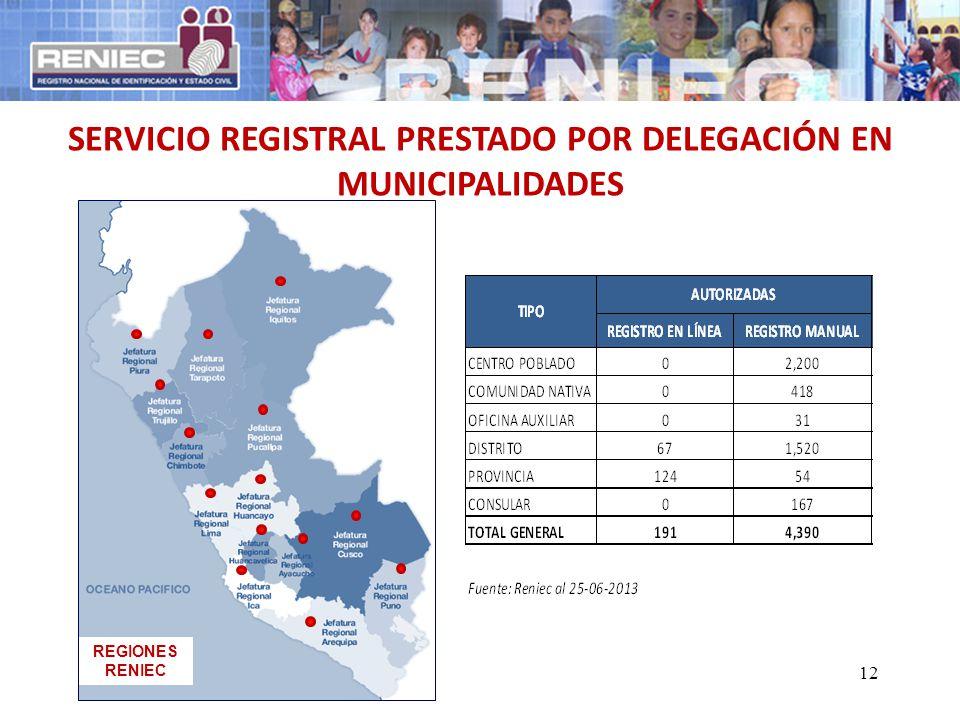SERVICIO REGISTRAL PRESTADO POR DELEGACIÓN EN MUNICIPALIDADES REGIONES RENIEC 12