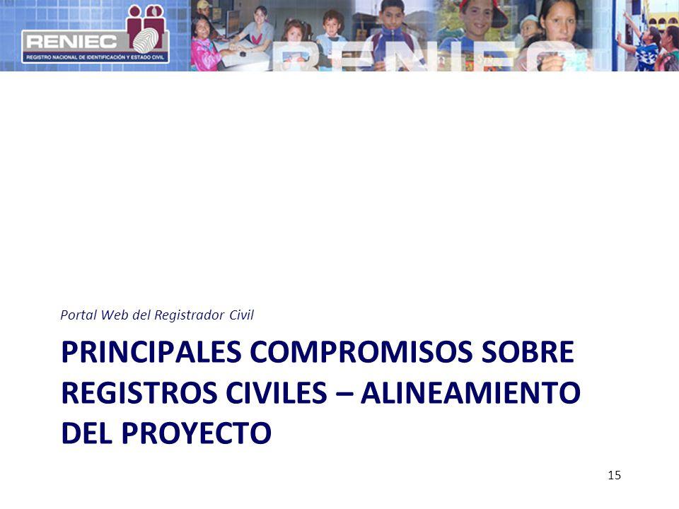 PRINCIPALES COMPROMISOS SOBRE REGISTROS CIVILES – ALINEAMIENTO DEL PROYECTO Portal Web del Registrador Civil 15