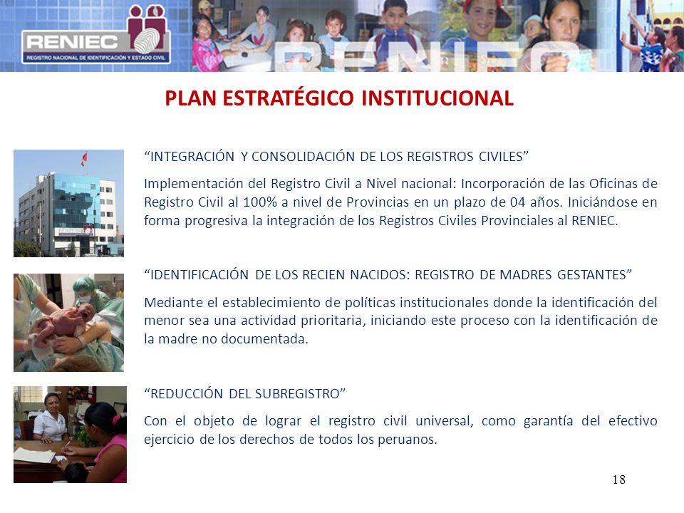 PLAN ESTRATÉGICO INSTITUCIONAL INTEGRACIÓN Y CONSOLIDACIÓN DE LOS REGISTROS CIVILES Implementación del Registro Civil a Nivel nacional: Incorporación