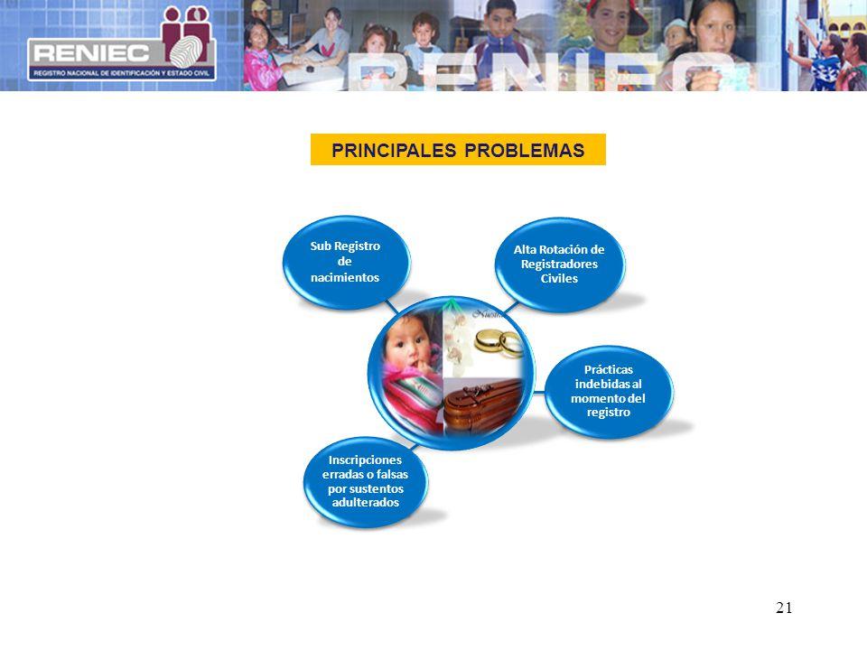 PRINCIPALES PROBLEMAS 21