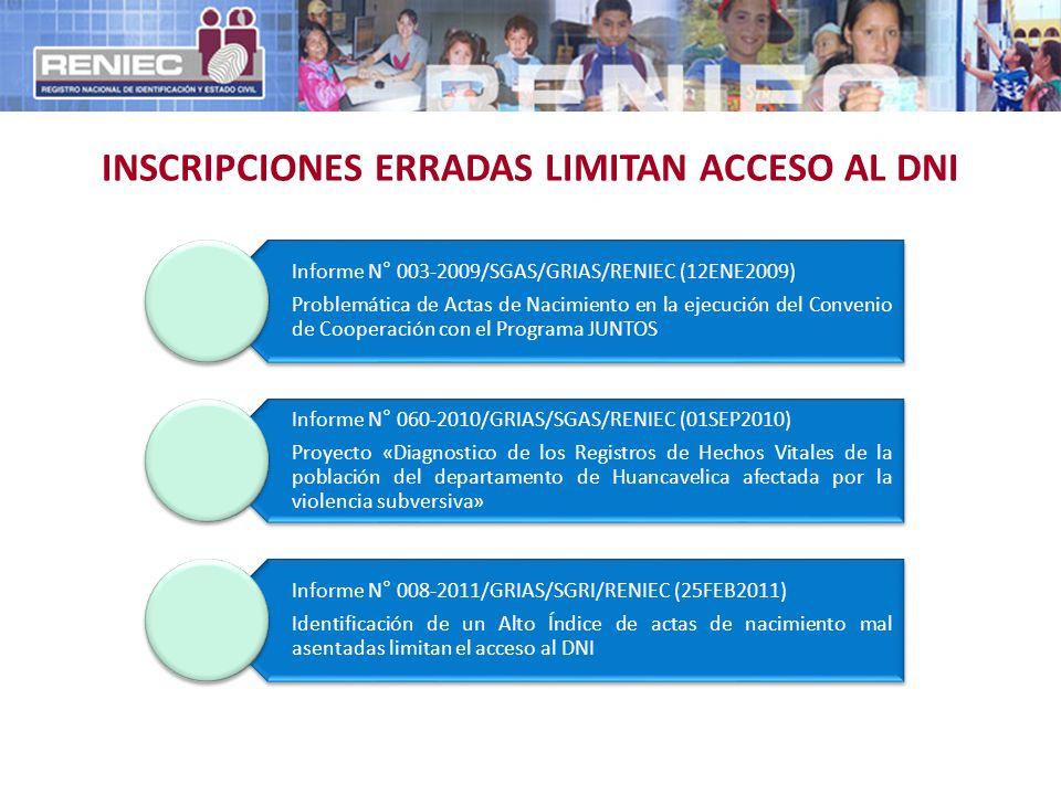 INSCRIPCIONES ERRADAS LIMITAN ACCESO AL DNI Informe N° 003-2009/SGAS/GRIAS/RENIEC (12ENE2009) Problemática de Actas de Nacimiento en la ejecución del
