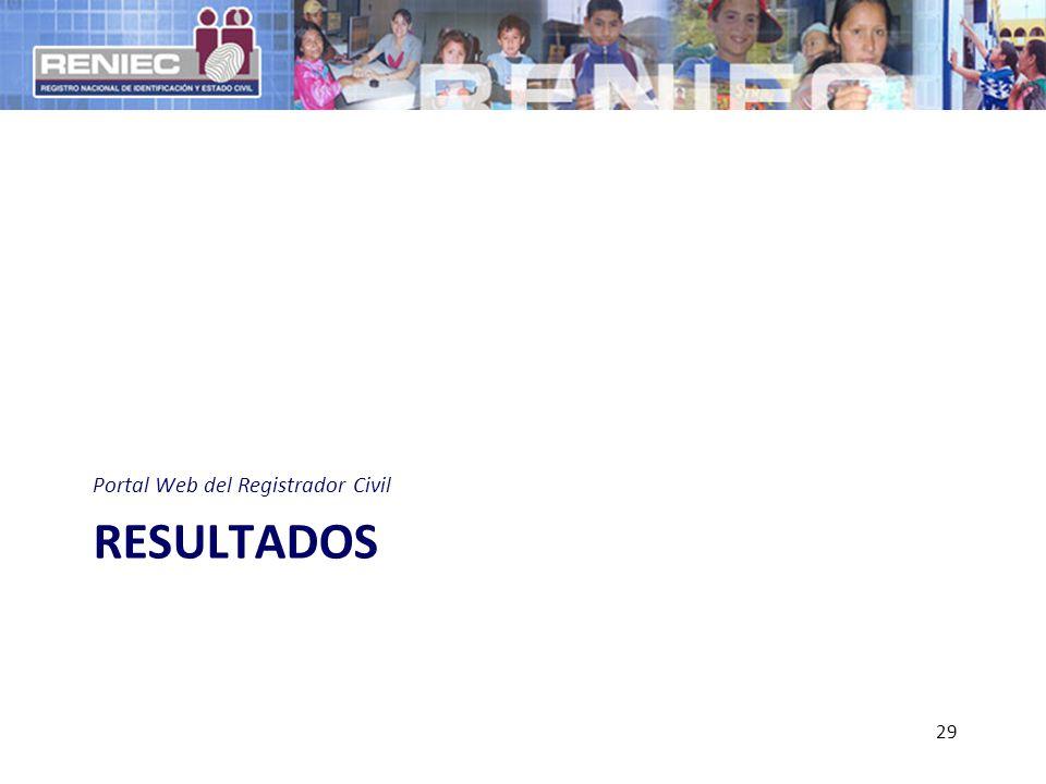 RESULTADOS Portal Web del Registrador Civil 29