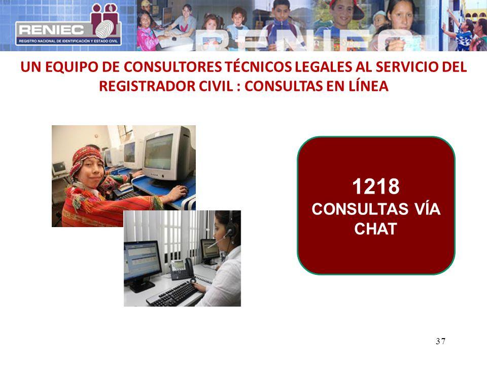 37 UN EQUIPO DE CONSULTORES TÉCNICOS LEGALES AL SERVICIO DEL REGISTRADOR CIVIL : CONSULTAS EN LÍNEA 1218 CONSULTAS VÍA CHAT