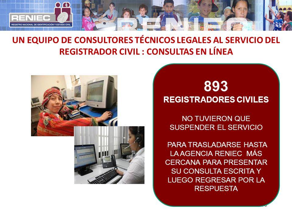 38 UN EQUIPO DE CONSULTORES TÉCNICOS LEGALES AL SERVICIO DEL REGISTRADOR CIVIL : CONSULTAS EN LÍNEA 893 REGISTRADORES CIVILES NO TUVIERON QUE SUSPENDE