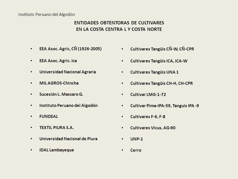 ENTIDADES OBTENTORAS DE CULTIVARES EN LA COSTA CENTRA L Y COSTA NORTE EEA Asoc. Agric, CÑ (1926-2005) EEA Asoc. Agric. Ica Universidad Nacional Agrari