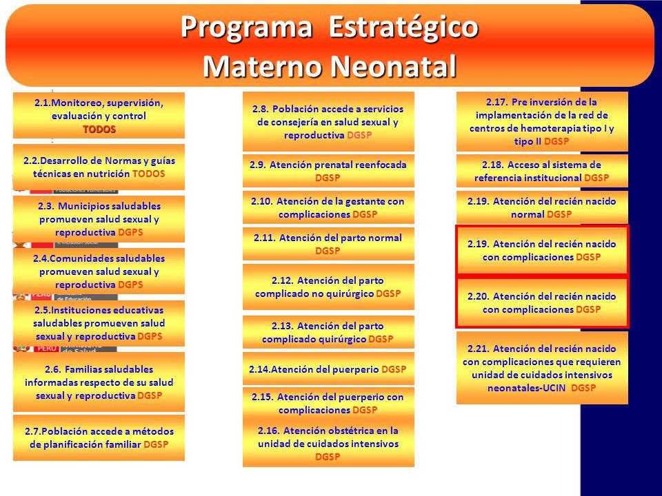 Programa Estratégico Materno Neonatal 2.1.Monitoreo, supervisión, evaluación y controlTODOS 2.7.Población accede a métodos de planificación familiar D