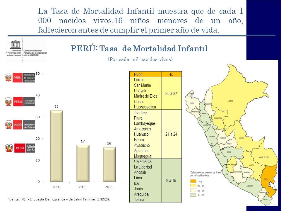 6 PERÚ: Tasa de Mortalidad Infantil (Por cada mil nacidos vivos) La Tasa de Mortalidad Infantil muestra que de cada 1 000 nacidos vivos,16 niños menor