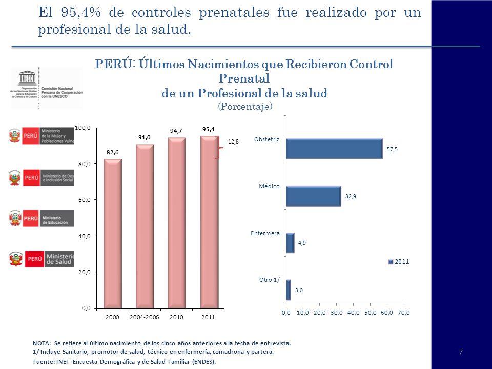 8 PERÚ: Nacimientos que recibieron Control Prenatal de un Profesional de la Salud por Área de Residencia (Porcentaje) NOTA: Se refiere al último nacimiento de los cinco años anteriores a la fecha de entrevista.