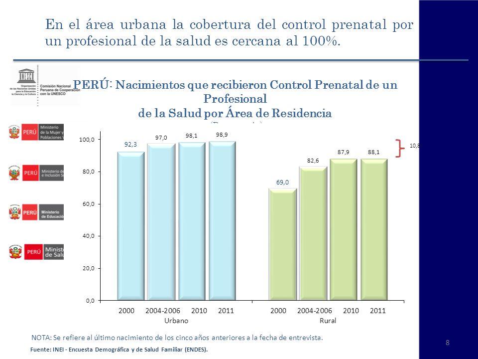 8 PERÚ: Nacimientos que recibieron Control Prenatal de un Profesional de la Salud por Área de Residencia (Porcentaje) NOTA: Se refiere al último nacim