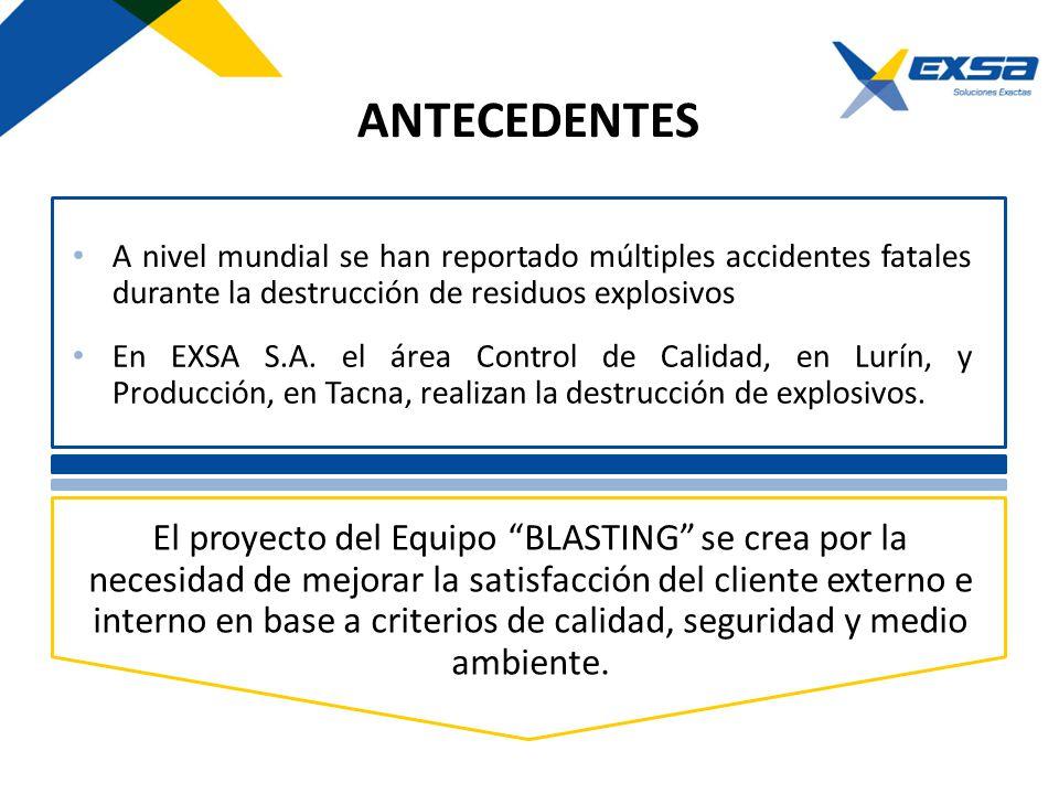 ANTECEDENTES A nivel mundial se han reportado múltiples accidentes fatales durante la destrucción de residuos explosivos En EXSA S.A. el área Control
