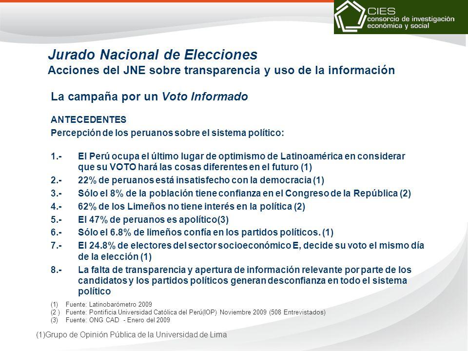 La campaña por un Voto Informado ANTECEDENTES Percepción de los peruanos sobre el sistema político: 1.-El Perú ocupa el último lugar de optimismo de Latinoamérica en considerar que su VOTO hará las cosas diferentes en el futuro (1) 2.-22% de peruanos está insatisfecho con la democracia (1) 3.-Sólo el 8% de la población tiene confianza en el Congreso de la República (2) 4.-62% de los Limeños no tiene interés en la política (2) 5.-El 47% de peruanos es apolítico(3) 6.-Sólo el 6.8% de limeños confía en los partidos políticos.