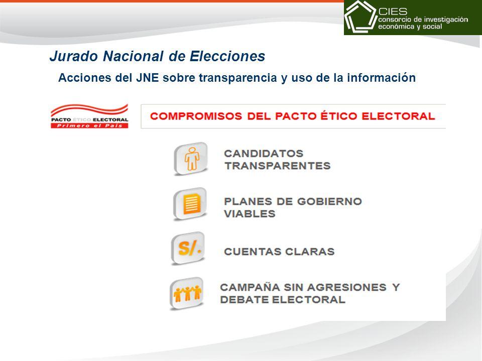 Jurado Nacional de Elecciones Acciones del JNE sobre transparencia y uso de la información