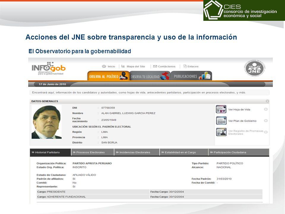 El Observatorio para la gobernabilidad Acciones del JNE sobre transparencia y uso de la información