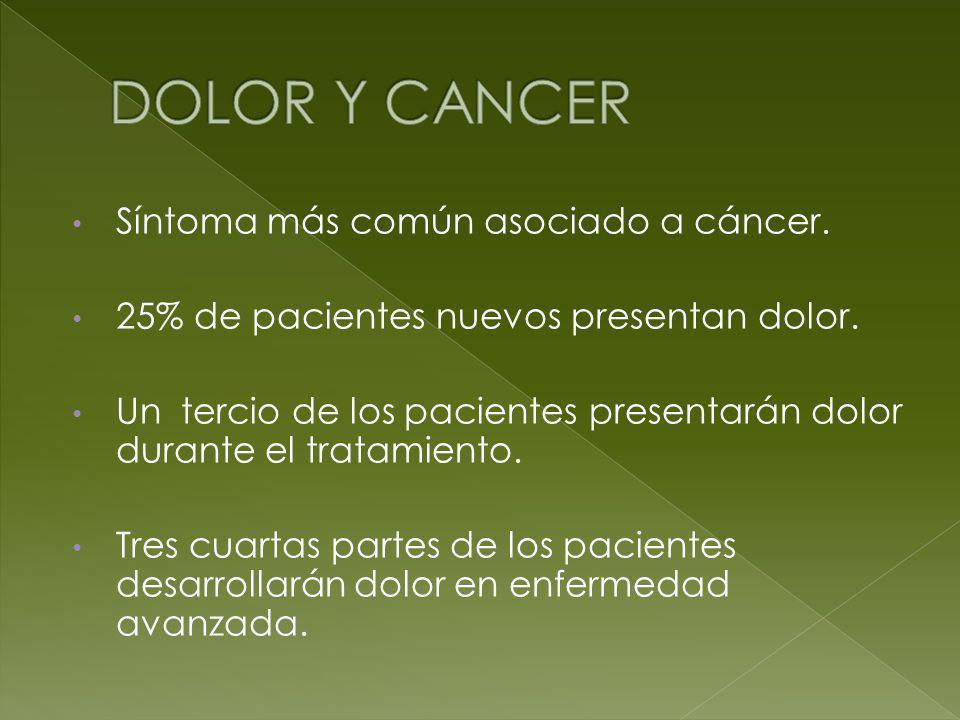 Síntoma más común asociado a cáncer.25% de pacientes nuevos presentan dolor.