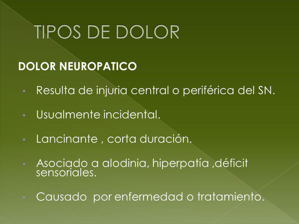 NOCICEPTIVO: DOLOR VISCERAL Activación de nociceptores por infiltración, compresión, extensión o estrechamiento de la víscera torácica, abdominal o pé