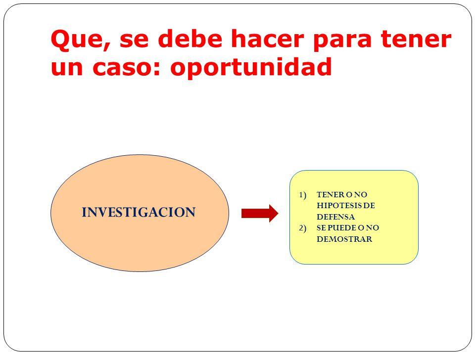 Que, se debe hacer para tener un caso: oportunidad 1)TENER O NO HIPOTESIS DE DEFENSA 2)SE PUEDE O NO DEMOSTRAR INVESTIGACION