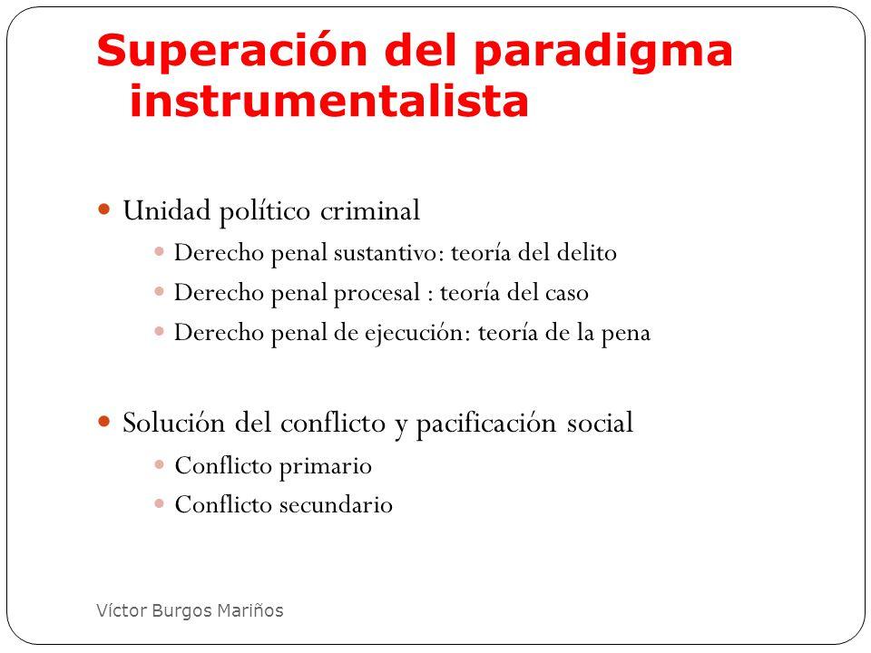 Desde fines de los años 80 el Estado peruano ha venido estudiando la reforma procesal penal en el Perú.