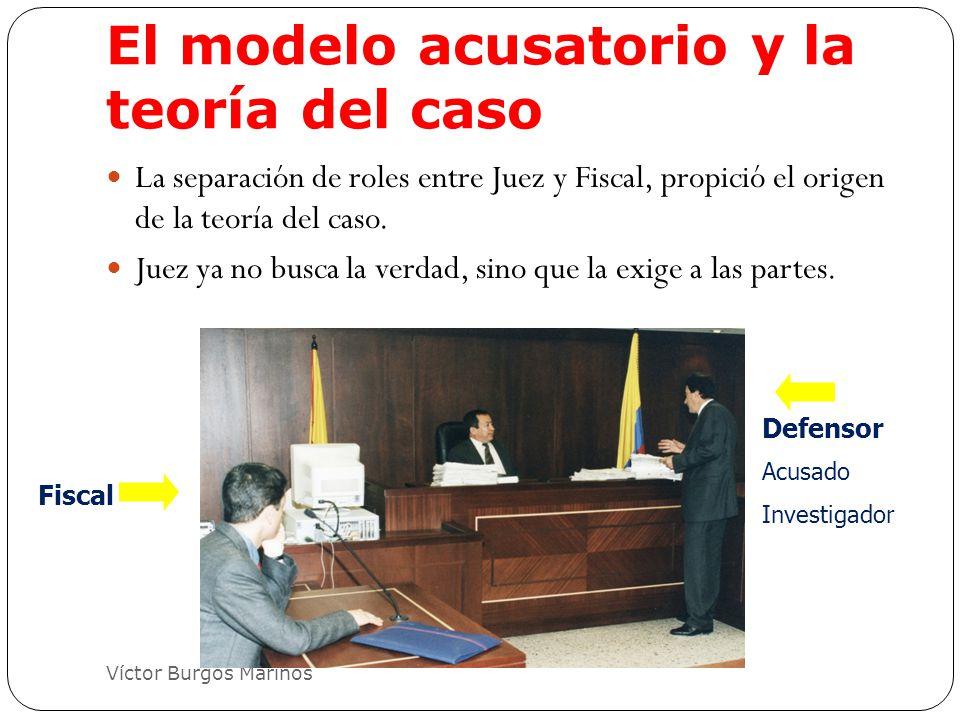 El modelo acusatorio y la teoría del caso La separación de roles entre Juez y Fiscal, propició el origen de la teoría del caso.