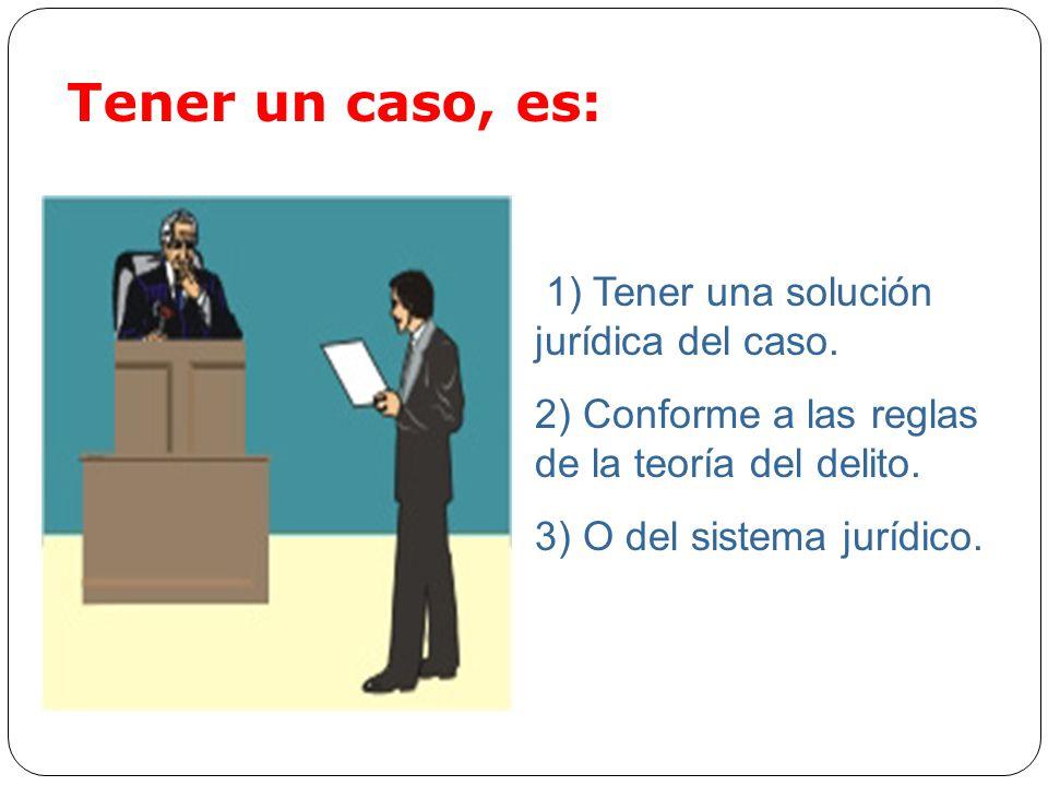La demostración de la teoría del caso: oportunidad 1)PRESENTAR TEORIA DELCASO 2)DEMOSTRAR TEORIA DEL CASO JUICIO ORAL DEBATE CONTRADICTORIO - Derecho a contradecir prueba de cargo que lo incrimina.