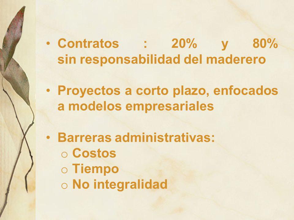 Contratos : 20% y 80% sin responsabilidad del maderero Proyectos a corto plazo, enfocados a modelos empresariales Barreras administrativas: o Costos o