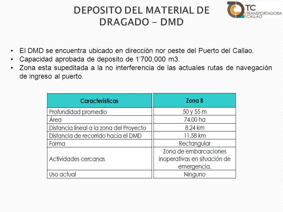 El DMD se encuentra ubicado en dirección nor oeste del Puerto del Callao. Capacidad aprobada de deposito de 1700,000 m3. Zona esta supeditada a la no