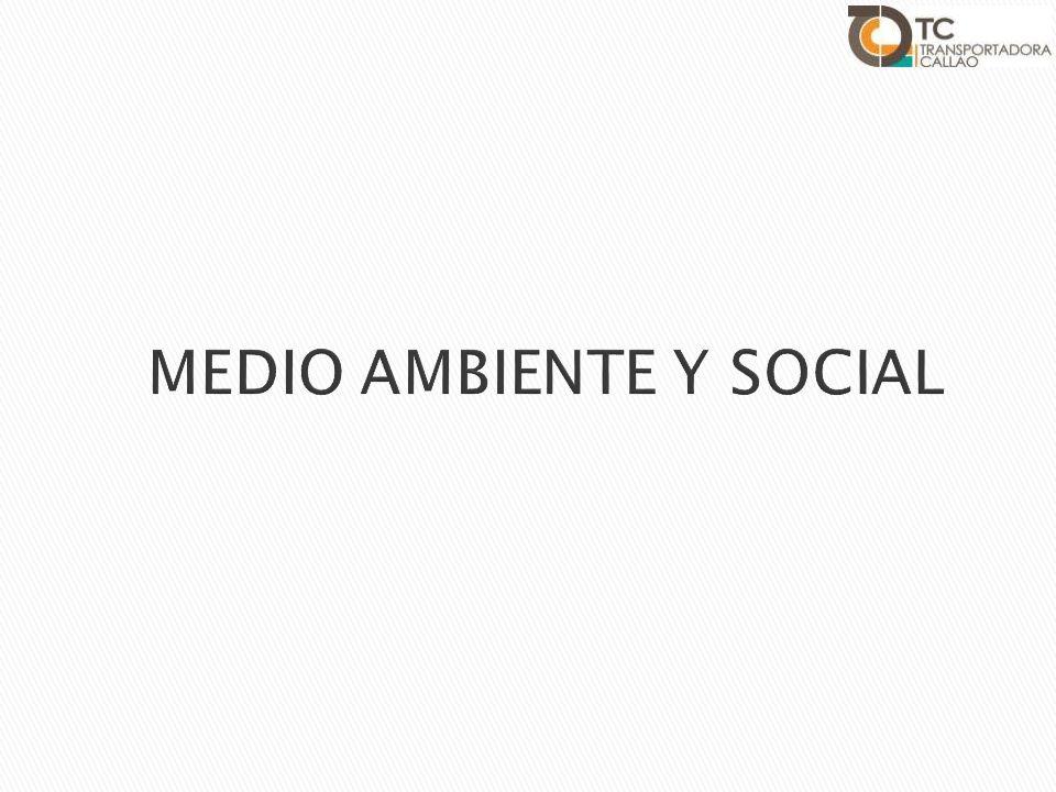 MEDIO AMBIENTE Y SOCIAL