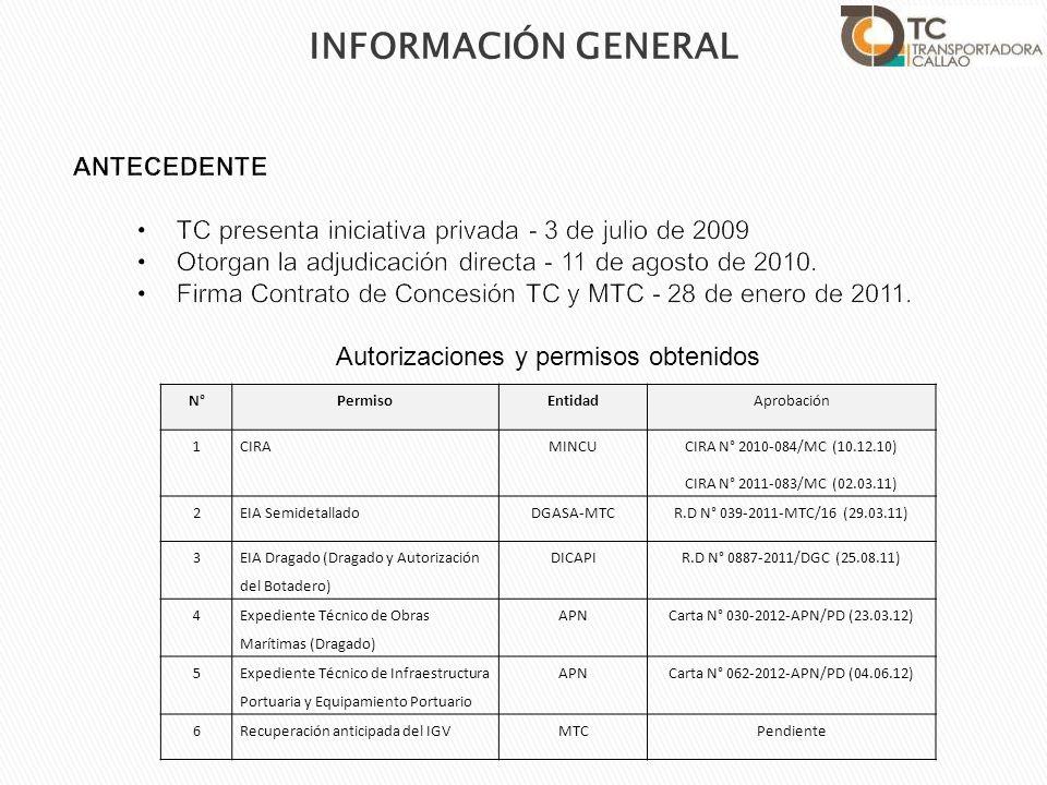 N°PermisoEntidadAprobación 1CIRAMINCU CIRA N° 2010-084/MC (10.12.10) CIRA N° 2011-083/MC (02.03.11) 2EIA SemidetalladoDGASA-MTCR.D N° 039-2011-MTC/16