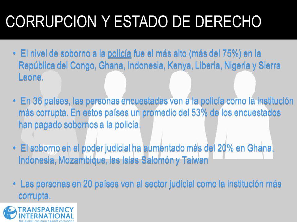 CORRUPCION Y ESTADO DE DERECHO El nivel de soborno a la policía fue el más alto (más del 75%) en la República del Congo, Ghana, Indonesia, Kenya, Libe