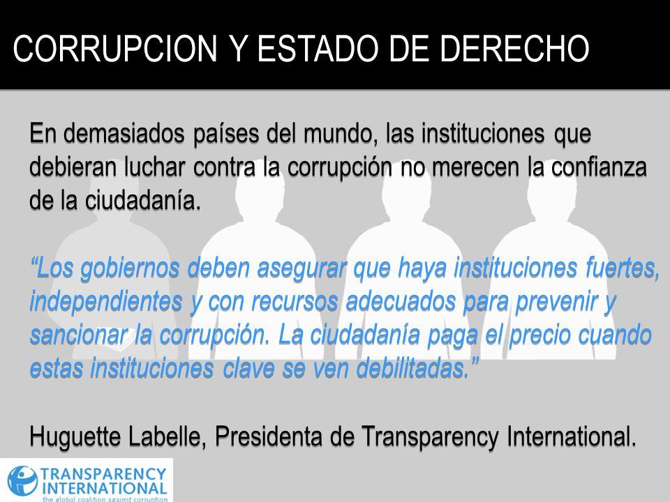 En demasiados países del mundo, las instituciones que debieran luchar contra la corrupción no merecen la confianza de la ciudadanía. Los gobiernos deb
