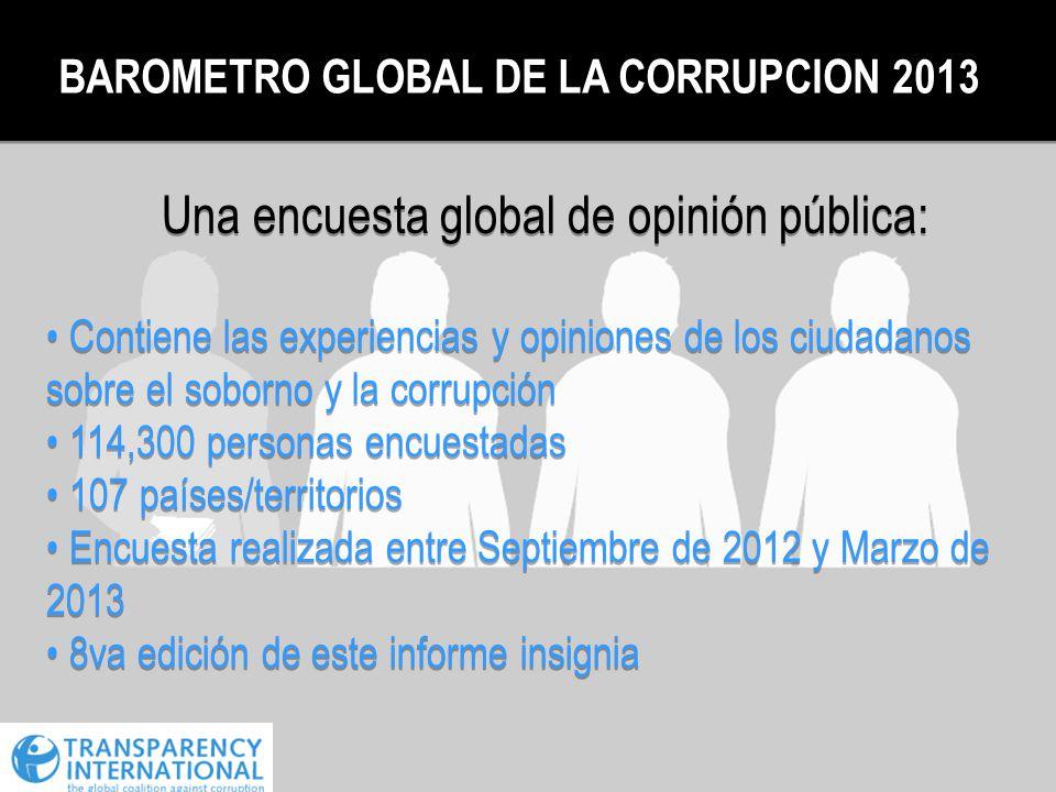 Una encuesta global de opinión pública: Contiene las experiencias y opiniones de los ciudadanos sobre el soborno y la corrupción 114,300 personas encu