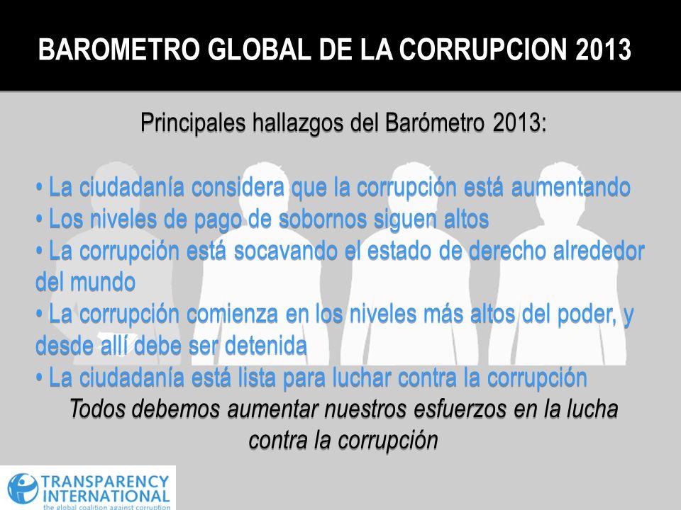 Principales hallazgos del Barómetro 2013: La ciudadanía considera que la corrupción está aumentando Los niveles de pago de sobornos siguen altos La co