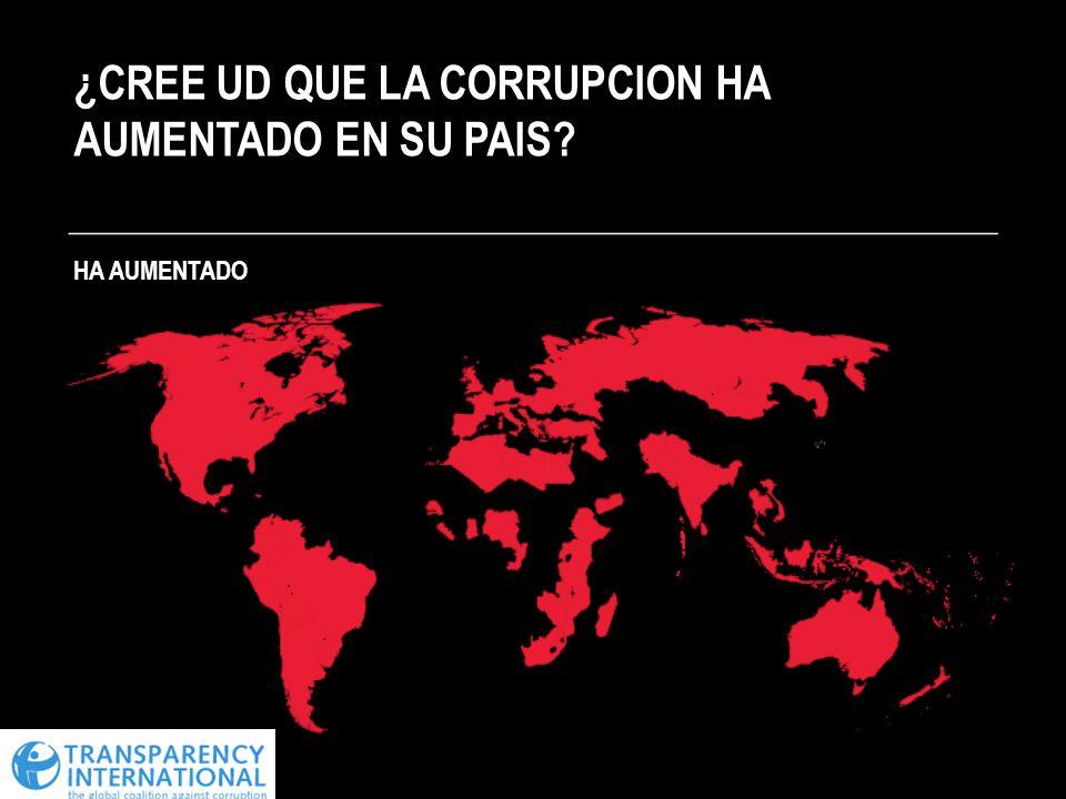 ¿CREE UD QUE LA CORRUPCION HA AUMENTADO EN SU PAIS? HA AUMENTADO