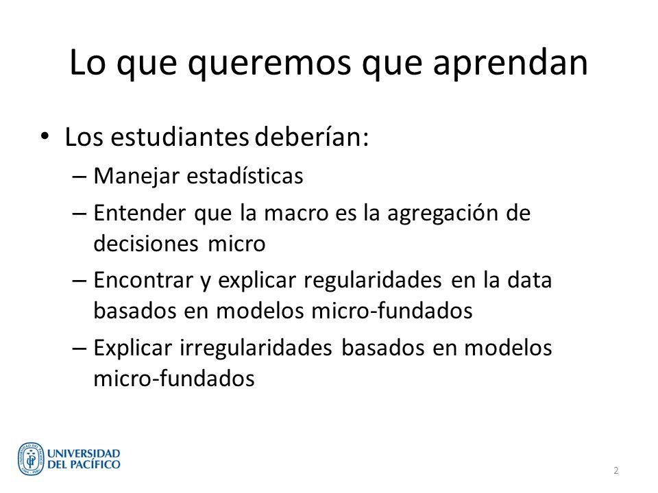 Lo que queremos que aprendan Los estudiantes deberían: – Manejar estadísticas – Entender que la macro es la agregación de decisiones micro – Encontrar y explicar regularidades en la data basados en modelos micro-fundados – Explicar irregularidades basados en modelos micro-fundados 2
