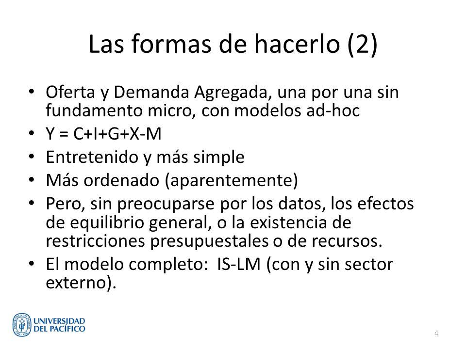 Las formas de hacerlo (2) Oferta y Demanda Agregada, una por una sin fundamento micro, con modelos ad-hoc Y = C+I+G+X-M Entretenido y más simple Más o
