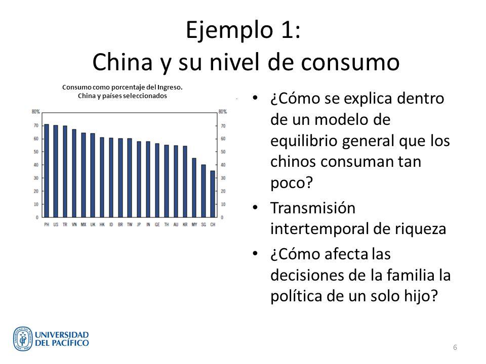 Ejemplo 1: China y su nivel de consumo ¿Cómo se explica dentro de un modelo de equilibrio general que los chinos consuman tan poco? Transmisión intert