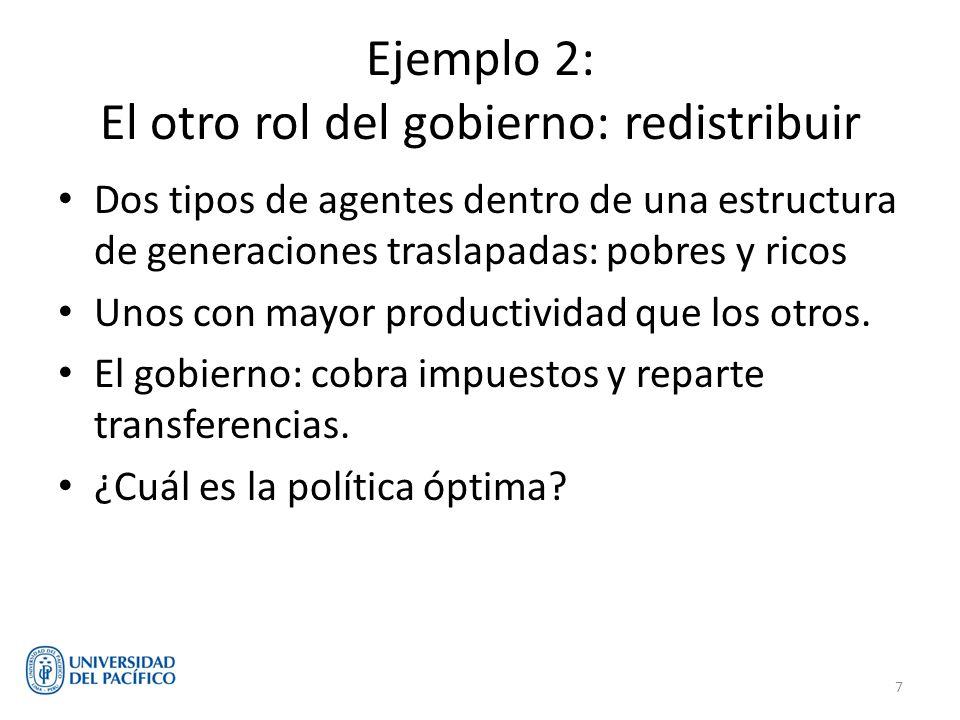 Ejemplo 2: El otro rol del gobierno: redistribuir Dos tipos de agentes dentro de una estructura de generaciones traslapadas: pobres y ricos Unos con mayor productividad que los otros.