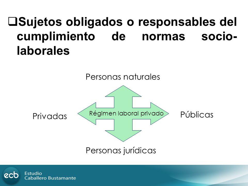 Sujetos obligados o responsables del cumplimiento de normas socio- laborales Régimen laboral privado Personas naturales Personas jurídicas Privadas Pú