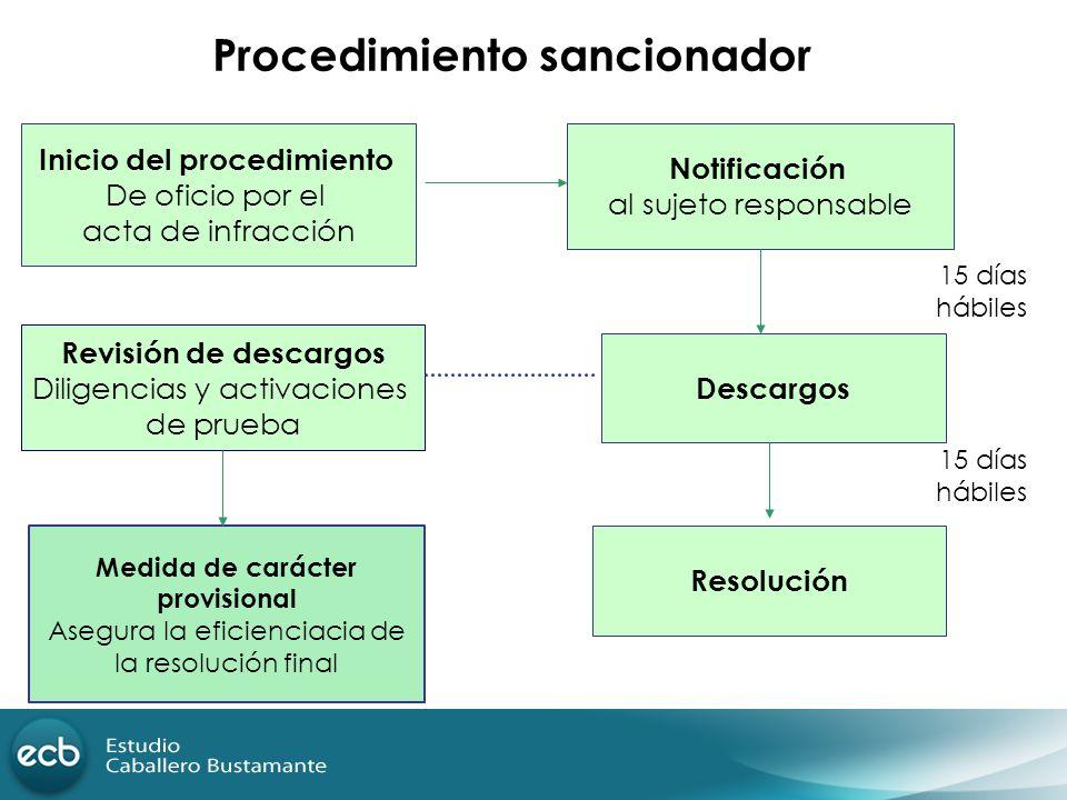 Inicio del procedimiento De oficio por el acta de infracción Notificación al sujeto responsable Descargos Revisión de descargos Diligencias y activaci