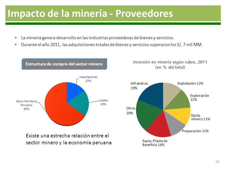 26 Impacto de la minería - Proveedores La minería genera desarrollo en las industrias proveedoras de bienes y servicios. Durante el año 2011, las adqu