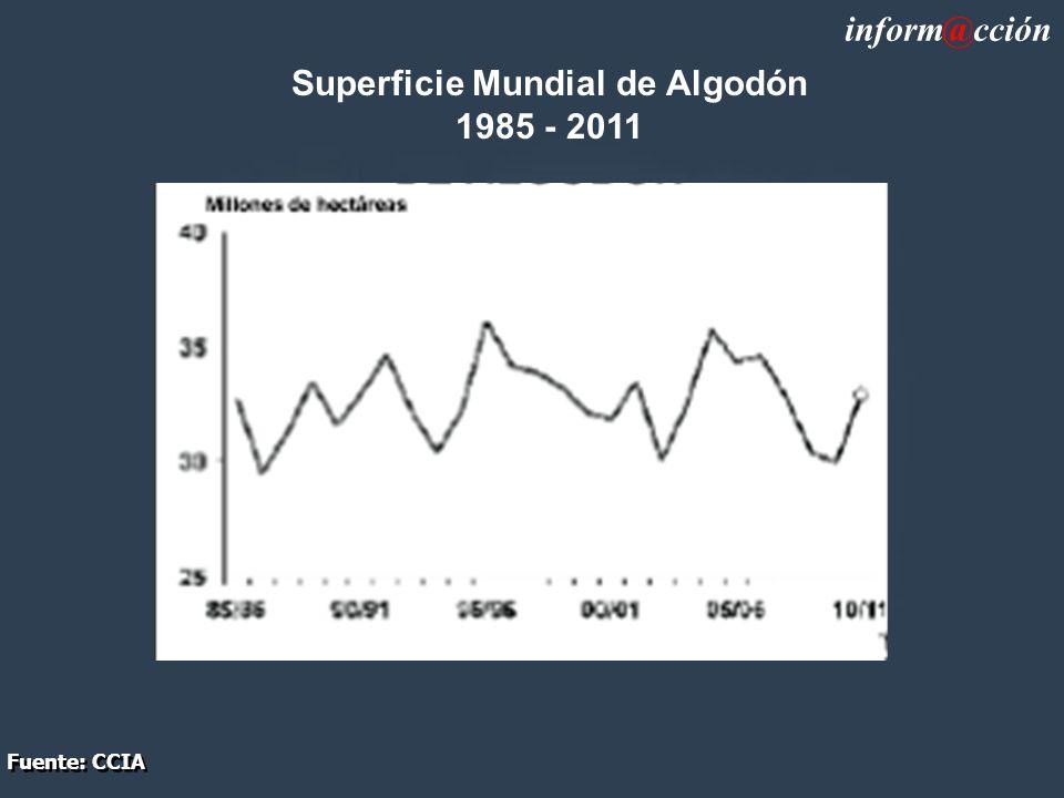 Superficie Mundial de Algodón 1985 - 2011 inform@cción Fuente: CCIA