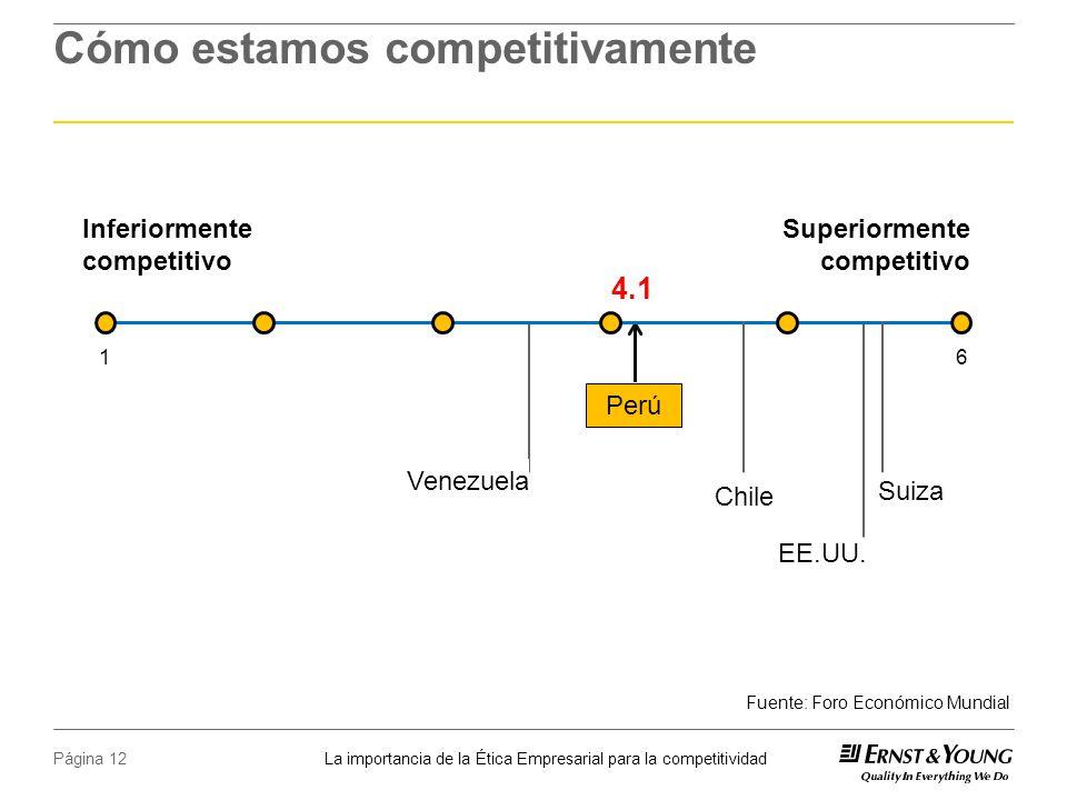 La importancia de la Ética Empresarial para la competitividad Página 12 EE.UU.