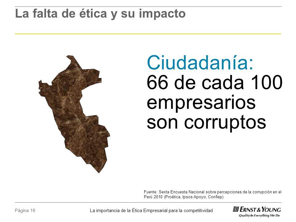 La importancia de la Ética Empresarial para la competitividad Página 16 La falta de ética y su impacto Fuente: Sexta Encuesta Nacional sobre percepciones de la corrupción en el Perú 2010 (Proética, Ipsos Apoyo, Confiep) Ciudadanía: 66 de cada 100 empresarios son corruptos