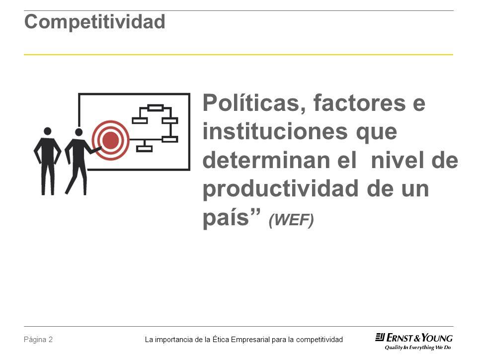 La importancia de la Ética Empresarial para la competitividad Página 2 Competitividad Políticas, factores e instituciones que determinan el nivel de productividad de un país (WEF)