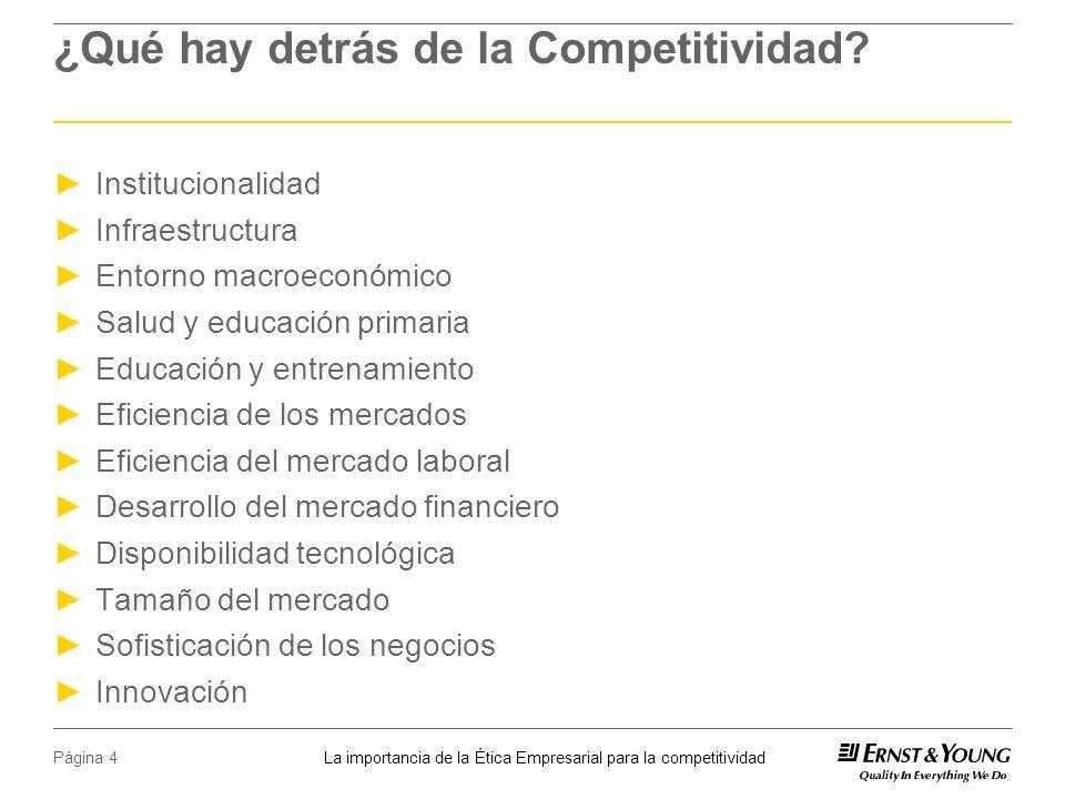 La importancia de la Ética Empresarial para la competitividad Página 4 ¿Qué hay detrás de la Competitividad.