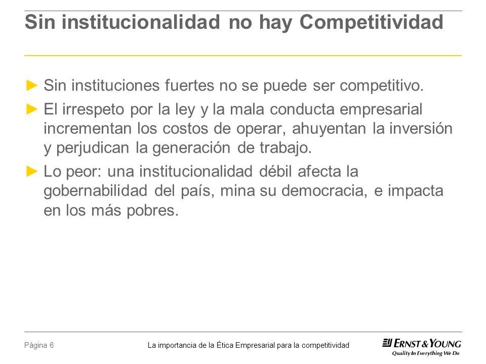 La importancia de la Ética Empresarial para la competitividad Página 6 Sin institucionalidad no hay Competitividad Sin instituciones fuertes no se puede ser competitivo.